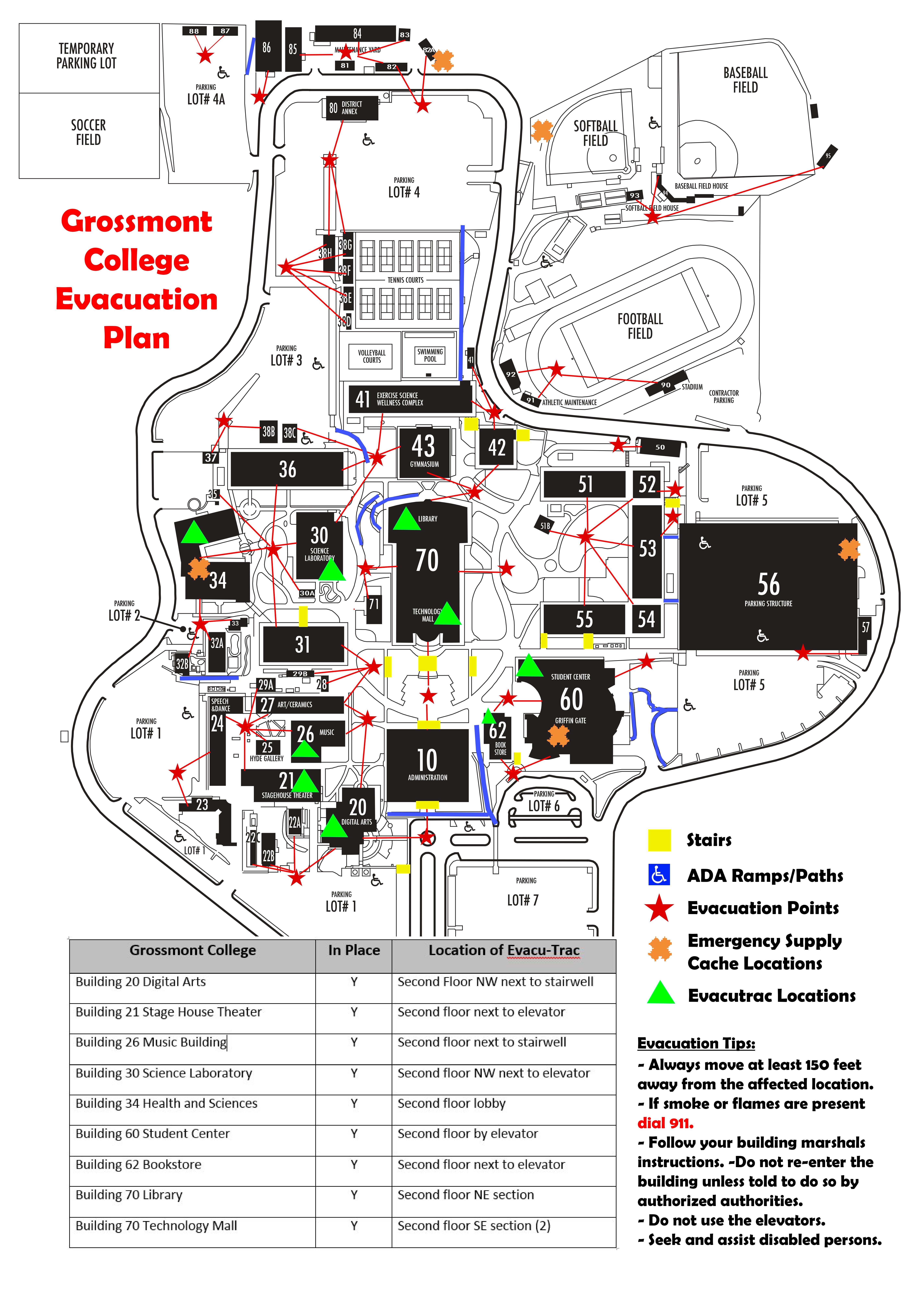 Grossmont Cuyamaca Community College Emergency Response App